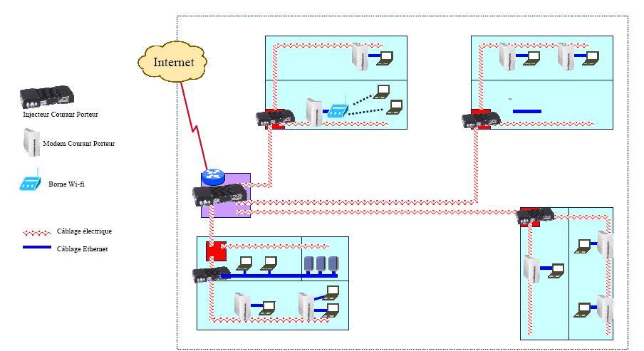 Cpl 2 tableaux electriques