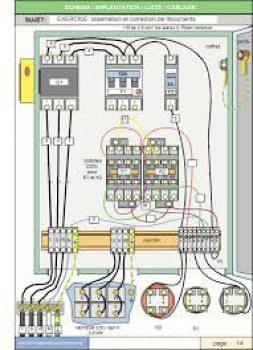 Armoire electrique ouedkniss