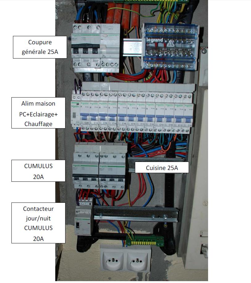 Coffret Dalimentation Electrique Lelectronique à La Maison - Alimentation electrique d une maison