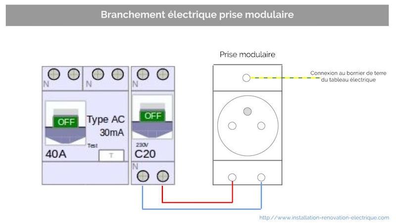 Tableau electrique modulaire