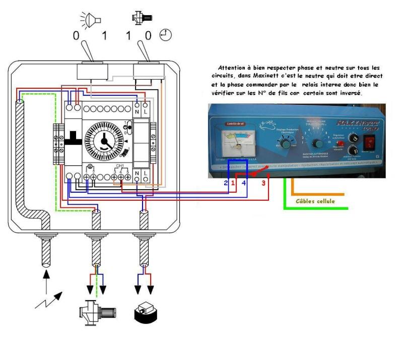 tableau electrique piscine waterair l 39 electronique la. Black Bedroom Furniture Sets. Home Design Ideas