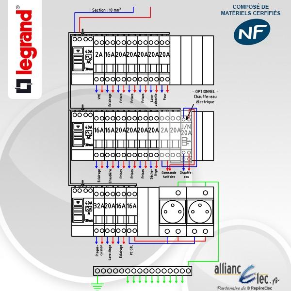 Type a tableau electrique