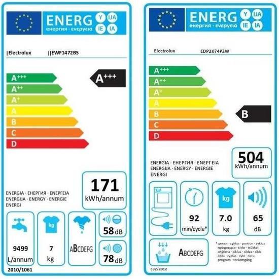 Pack lavage/séchage electrolux: lave-linge ewf1472bs 7kg a+++ / + sèche-linge edp2074pzw 7kg b